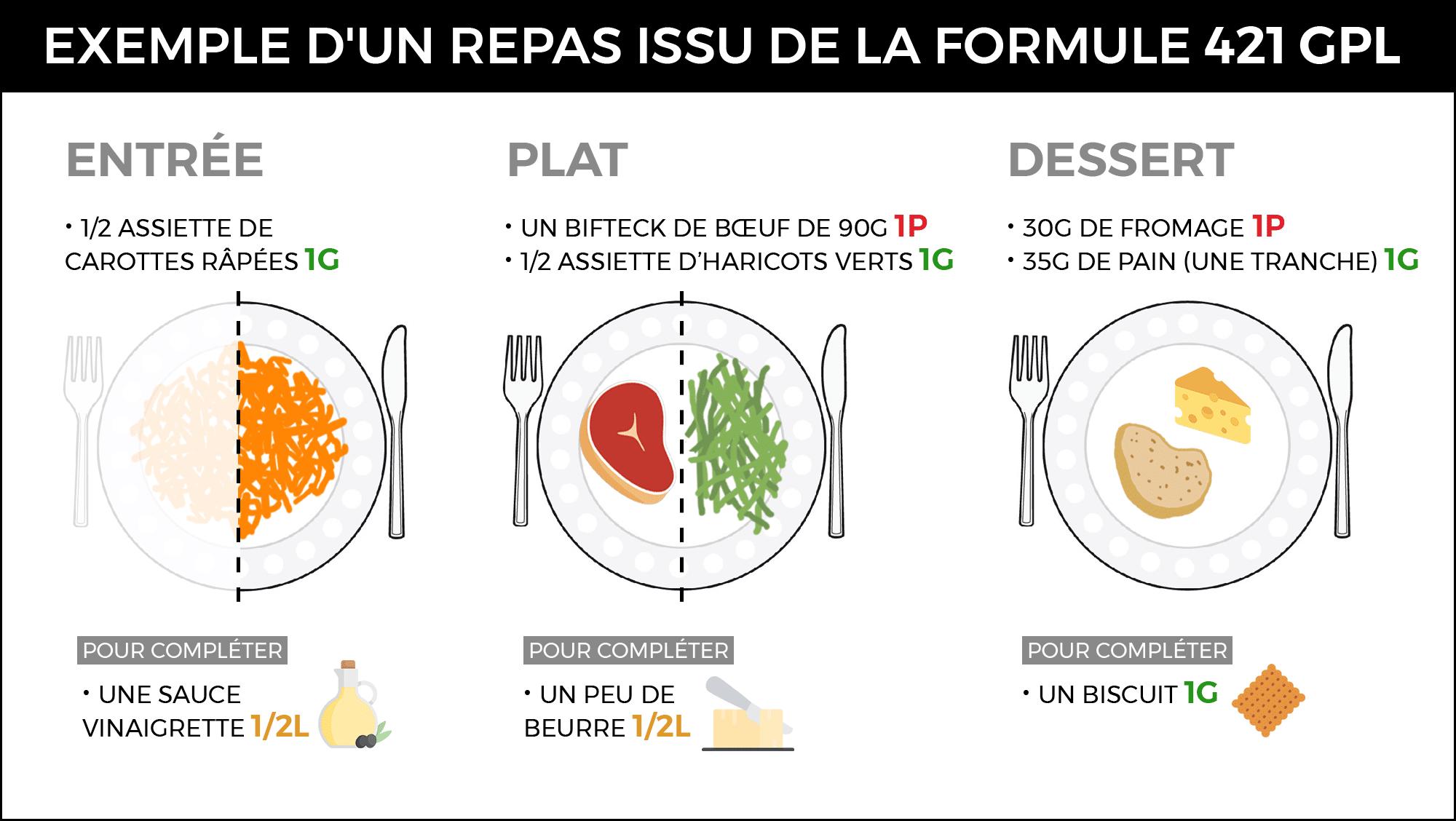 Sport alimentation au quotidien pour optimiser sa pratique portions